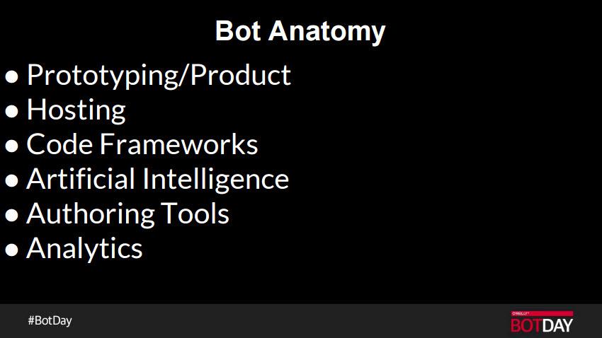 bot anatomy