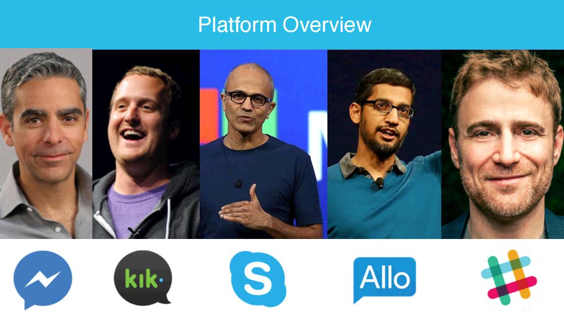 bot day platform overview